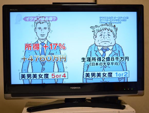 オイコノミヤ 見た目OK男女は、年収が12%高い!