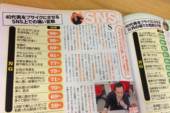 週刊SPA!(8月27日発売号)「40代男、ブサイクな瞬間ワースト46」