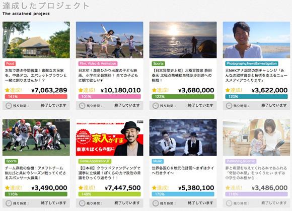 日本のクラウドファンディング・サイト「ShootingStar」。