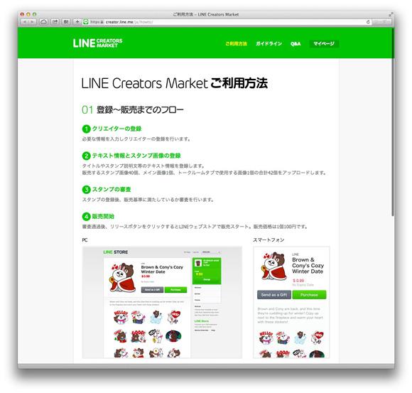 Line Crerators Market ご利用方法