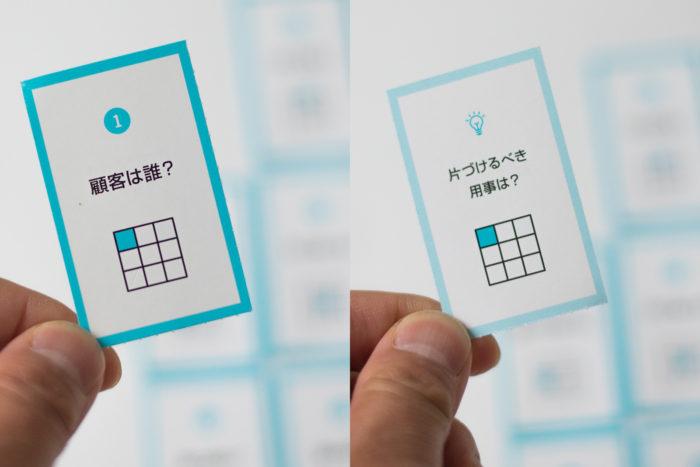 ナインセルカードの裏面には、それぞれ考えるヒントが書かれています。:そのビジネスから「儲け」を生み出す 9つの質問