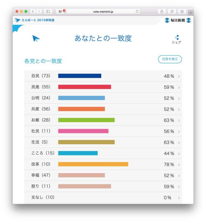 160705_vote_match_1