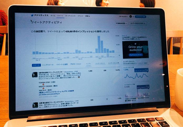 MacBook Proでツイートアクティビティを表示している