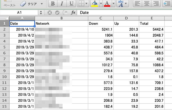 Bandwidth+で書き出したレポートをExcelで開いている